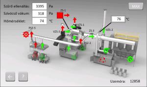 Ipari adathálózatok, folyamat automatizálás, automatizálás, PLC, monitoring